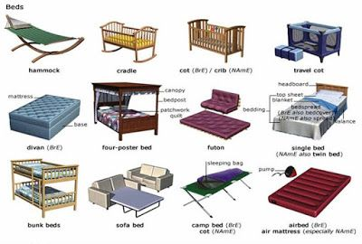 Types Of Bed