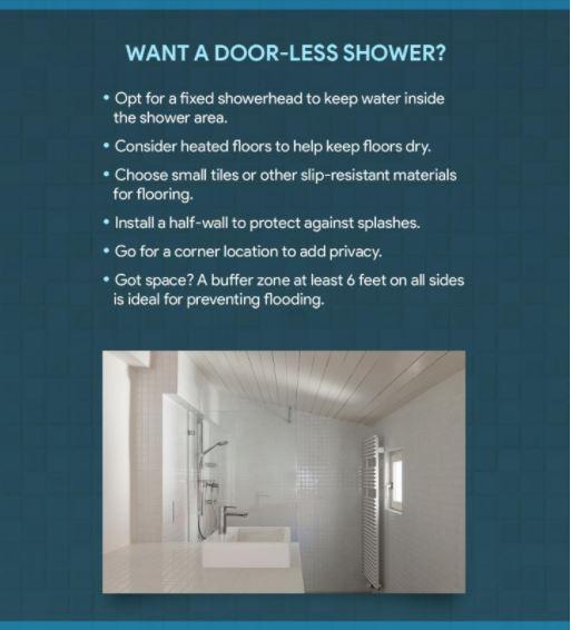 Door-Less Shower