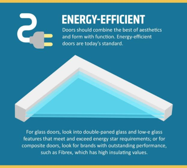 Energy-Efficient-Doors