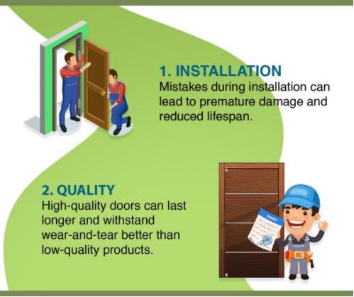 Installation-of-a-door