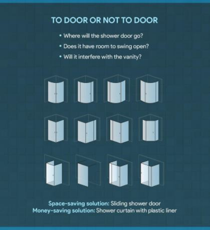 To Door or Not to Door