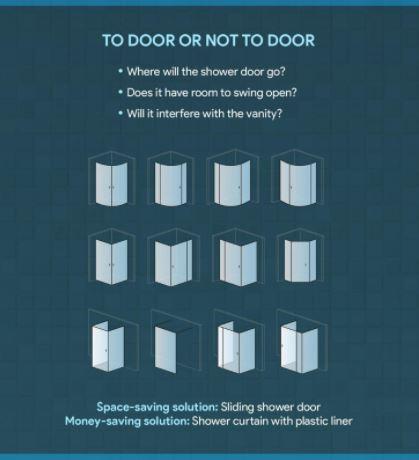 To Door or Not to Door