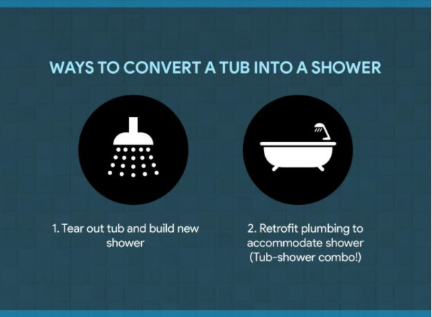 Ways to Convert a Tub into a Shower