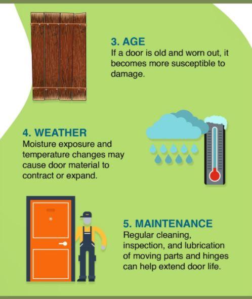 age-maintenance-door